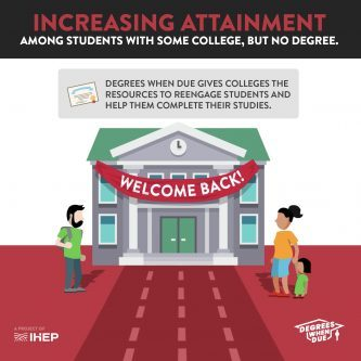 Info graphic on increasing attainment