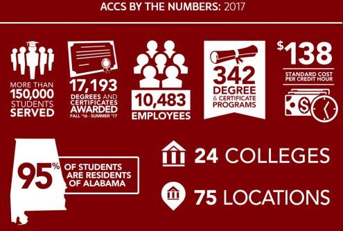ACCS by the numbers2 495x333